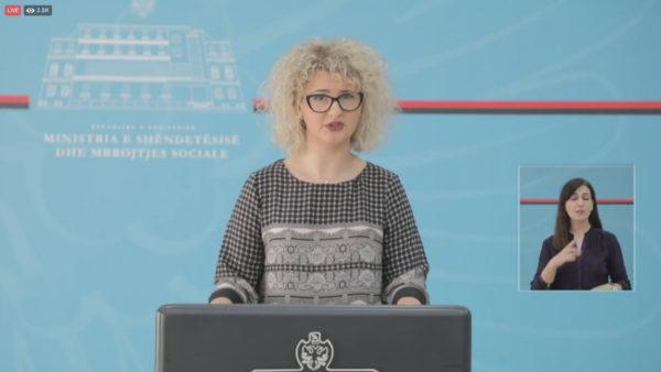 Koronavirusi në Shqipëri, 1 viktimë dhe 53 raste të reja në 24 orët e fundit