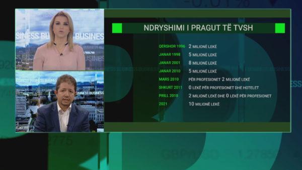 Rritja e pragut të TVSH, Gjokutaj: Nisma nxit evazionin fiskal