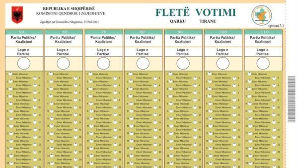 """Zgjedhjet e 25 prillit, KQZ në """"kërkim"""" të fletës së votimit"""
